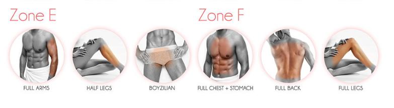 chest zones